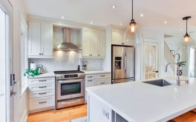 Best Kitchen Appliances for the Money
